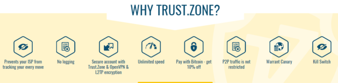 Trust.Zone features