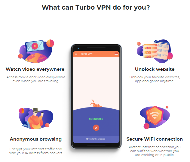 Turbo VPN Features